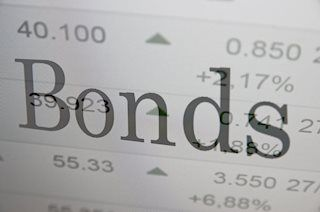 Bonds due for correction, major indices look heavy – FuturesTechs