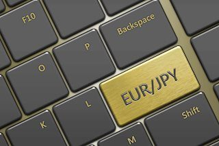 EUR/JPY Technische Analyse: 55-Tage-SMA von 125,26 könnte getestet werden