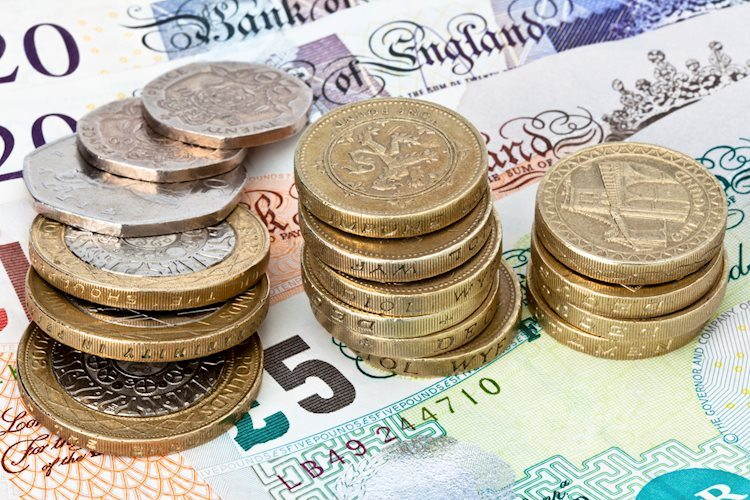 GBP/USD stays neutral, consolidation expected – UOB