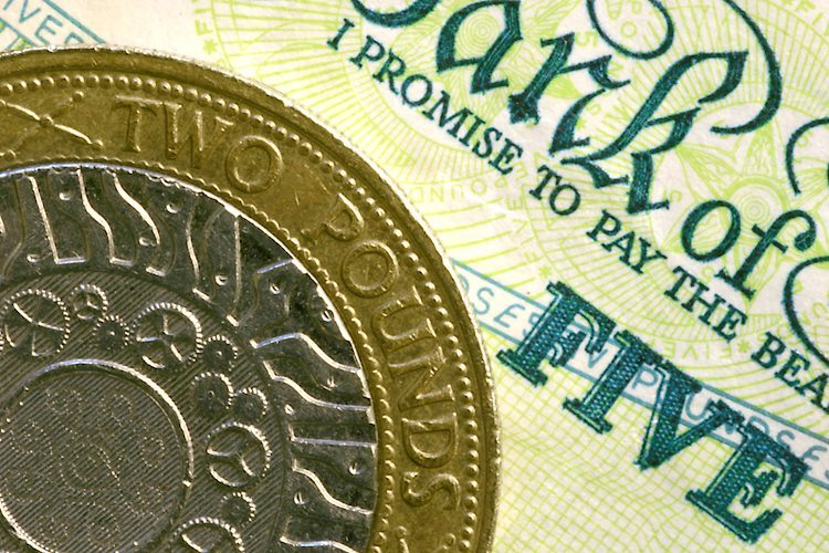 GBP/USD: Steady below 1.3450, eyes on UK politics and US data