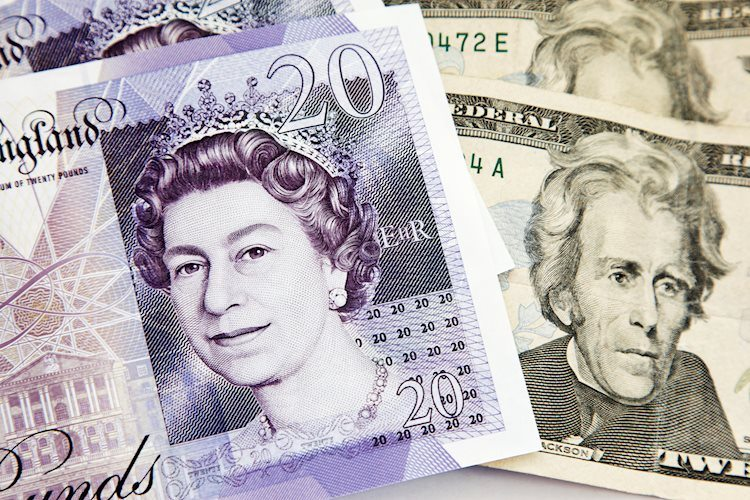 GBP USD 2019 Forecast Imprisoned By Brexit Darkness Sterling Is Set To Chart A Check Mark
