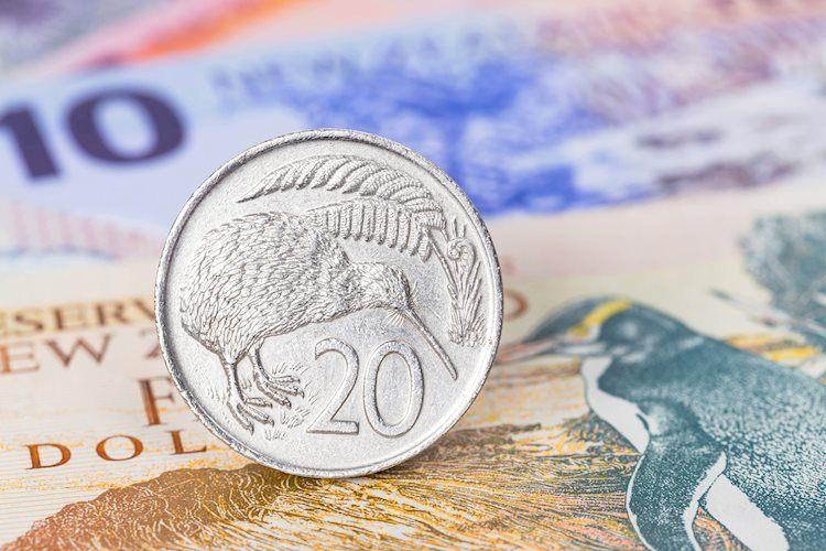 Forex new zealand dollar