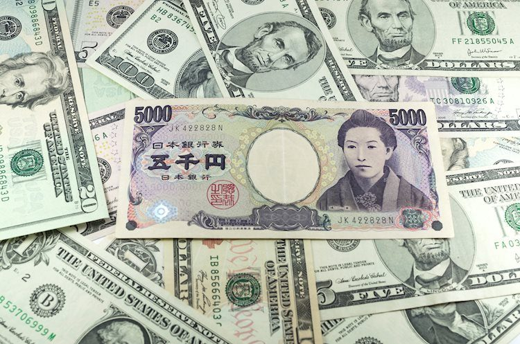 Usd Jpy In Search Of A Firm Direction Stuck Multi Day Old Trading Range