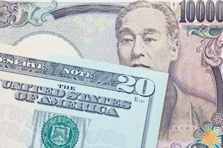 USD/JPY retreats to 110.00 region on FOMC