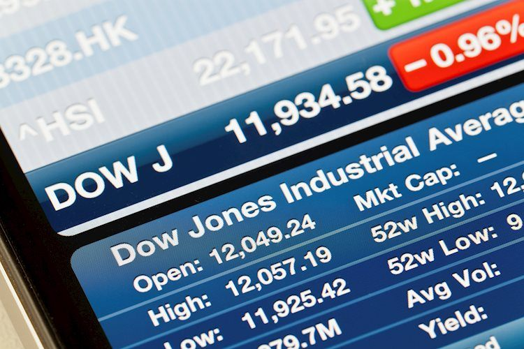Wall Street ended in the red as trade wars continue to weigh