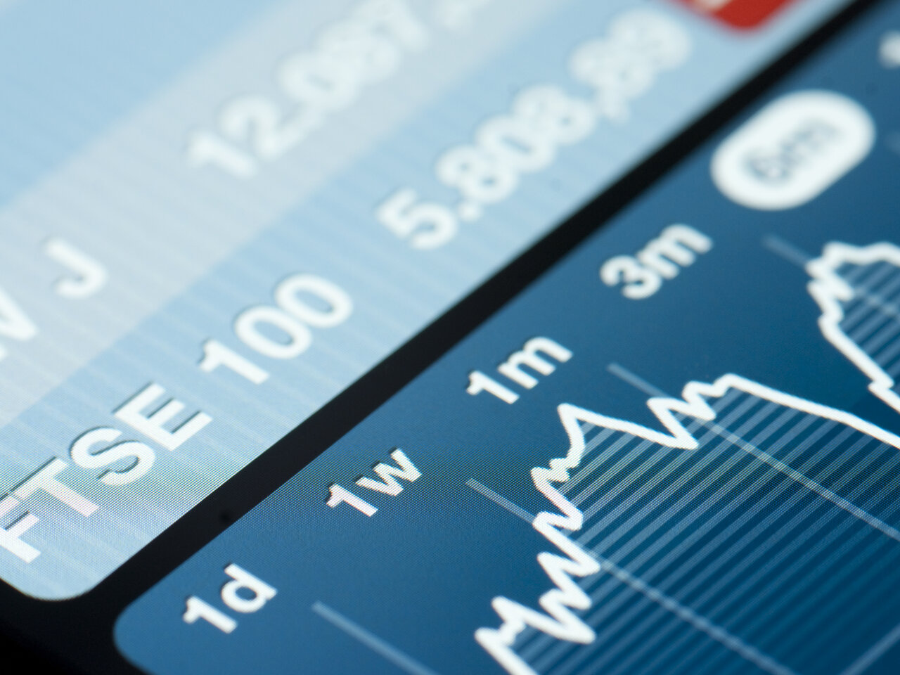 FTSE 100 closed 48 points or 0 7% down to 6,717 93