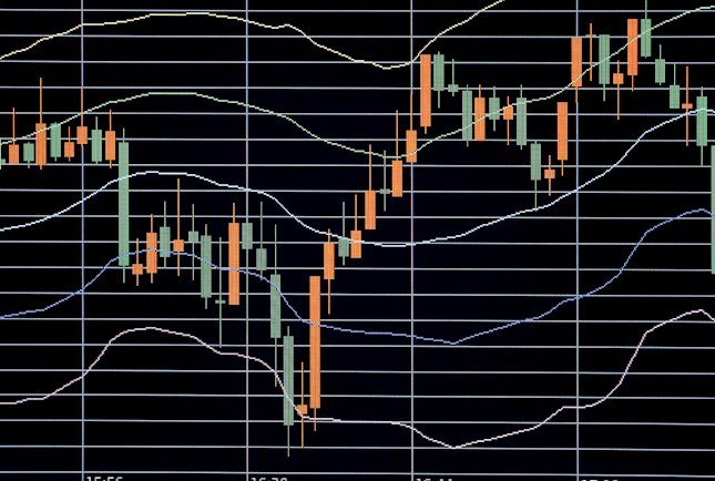 Ichimoku: Strategies, Setups and What to Watch for
