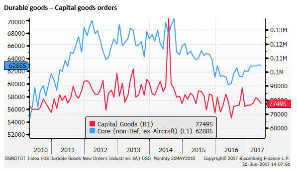Durable goods