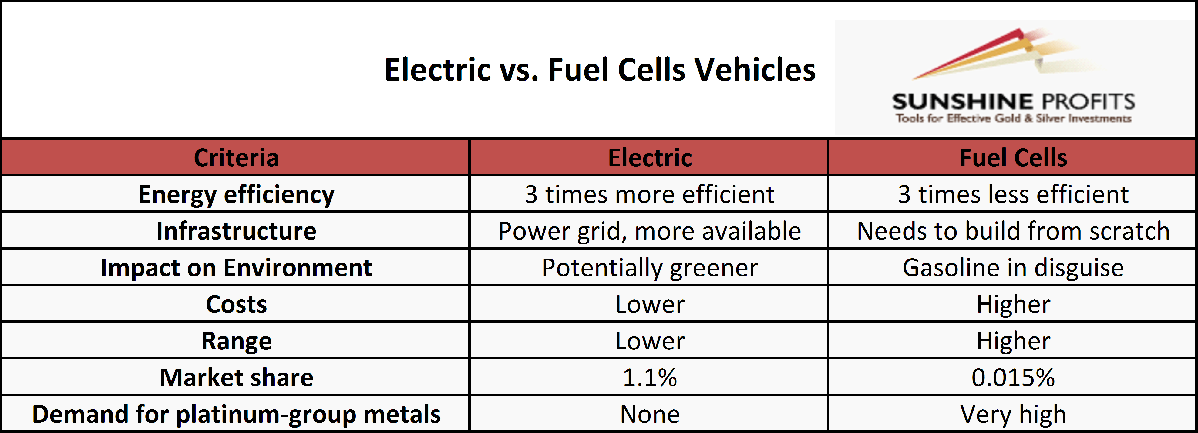 How Much Will Driving an Electric Car Save You