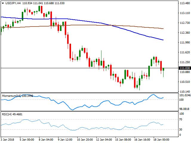 美元对日元汇率今日行情:报111.02/03上涨动能有限