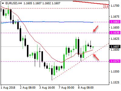 http://www.eurusd.com/index.php/analisa-jitu-trading-forex-dan-gold-content/12158-eurusd-berjuang-keras-untuk-naik