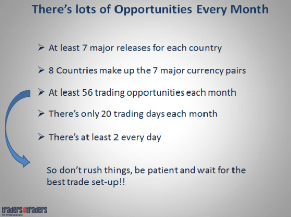 Forex Opportunities