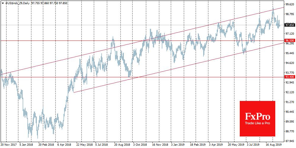 US Index