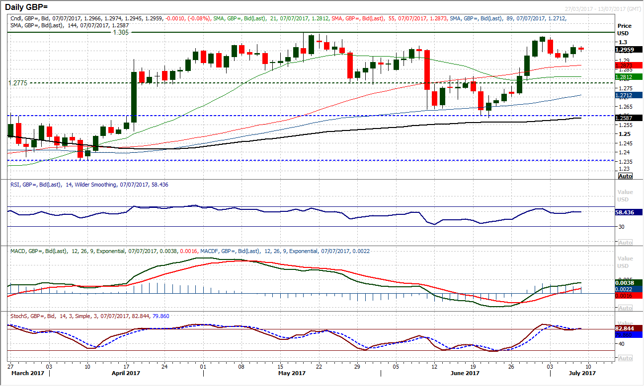Forex-markets.com