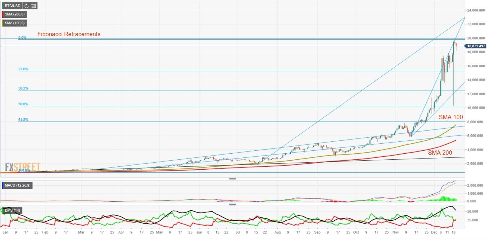 IOTA/USD Elliott wave analysis, H2 (click to zoom)