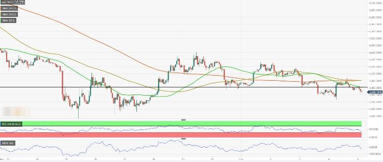 Bitcoins difficulty in breathing st. chrischona bettingen