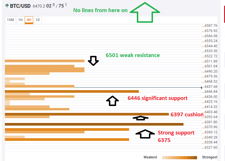 1553a383eca723 Bitcoin Top Price Prediction  Shrugging off the SEC rejections ...