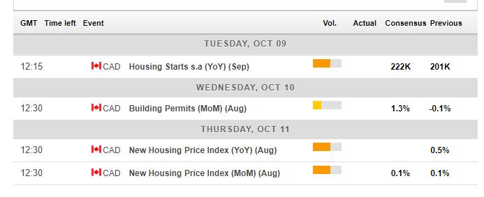 kalender ekonomi Kanada