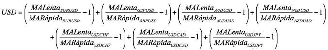 CCFp USD