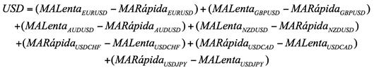 CC USD