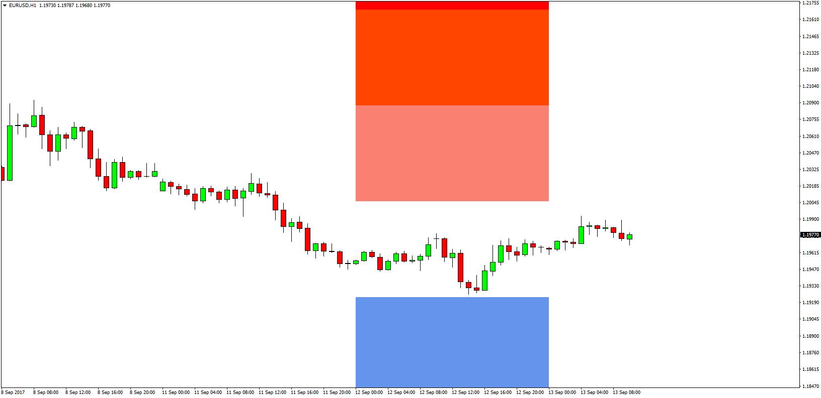 Forex hft broker