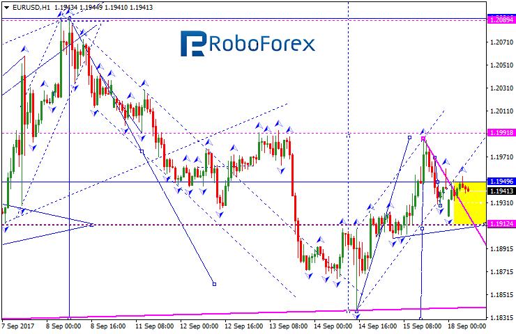 Open market forex rates