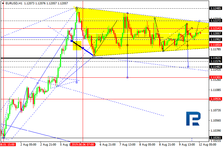 Forex Technical Analysis & Forecast: EUR/USD, GBP/USD, USD