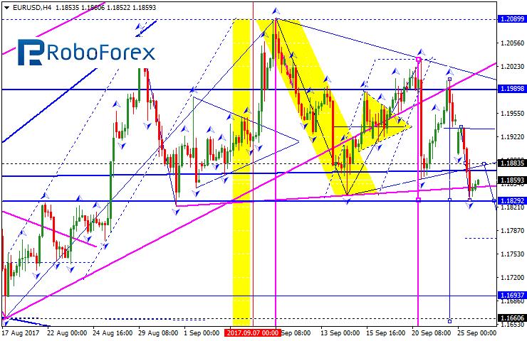 Forex chf eur forecast