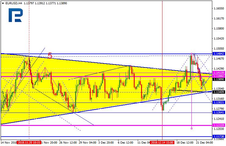 Forex Technical Ysis Forecast Eur Usd Gbp Chf Jpy Aud Rub Gold B