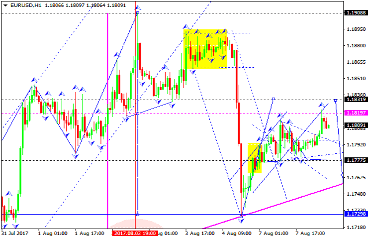 Forex eur usd forum