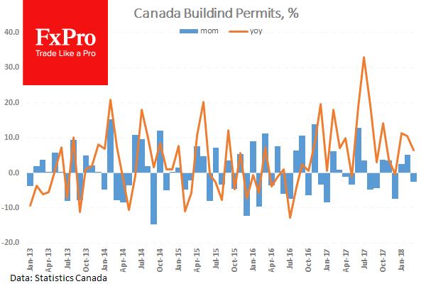 Закладки новых домов в Канаде вышли хуже ожиданий