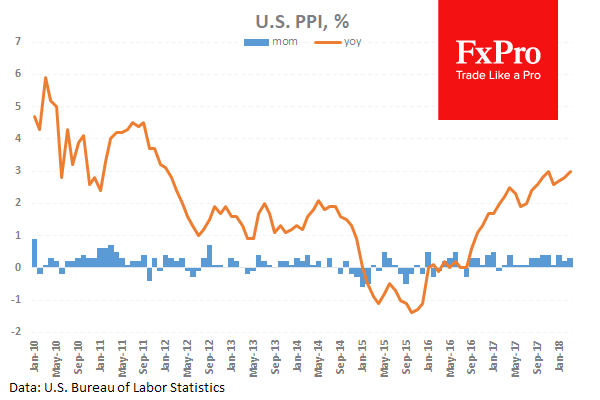 Ожидается замедление темпов роста цен производителей