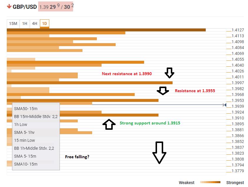 GBP USD technical analysis April 24 2018