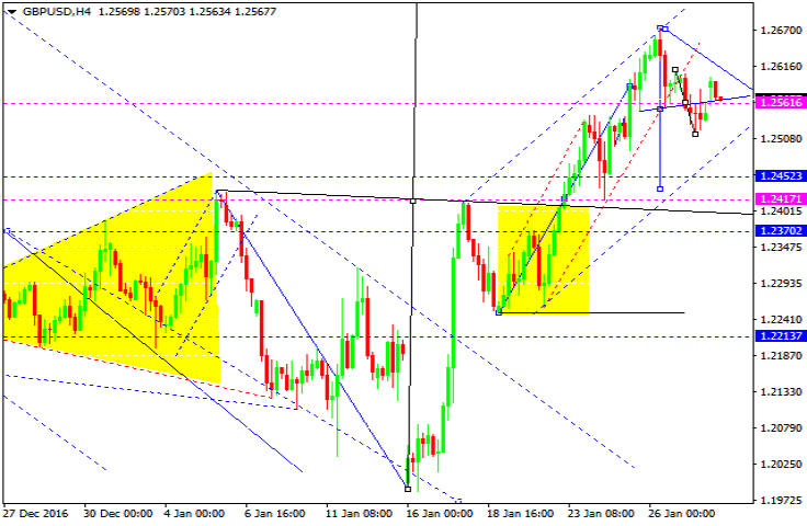 Analyse forex euro franc suisse