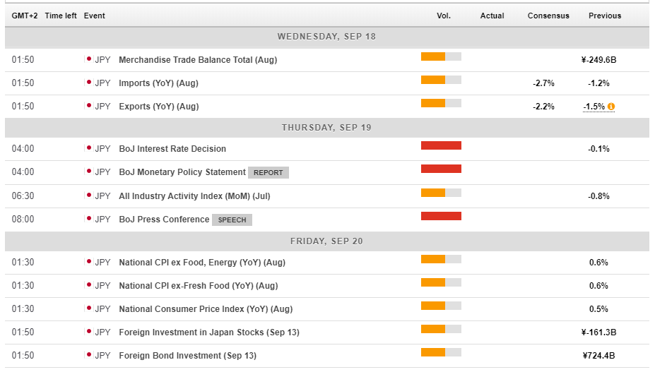 Japan macro economic events September 16 20 2019