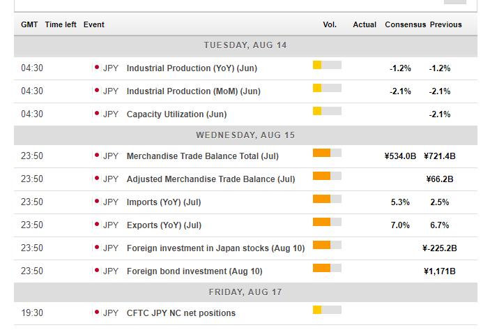 indikator ekonomi Jepang
