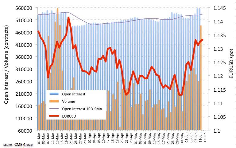 欧元期货:短线有进一步上涨空间