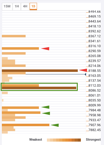 Bitcoin price prediction: Can BTC/USD bulls break past resistance at