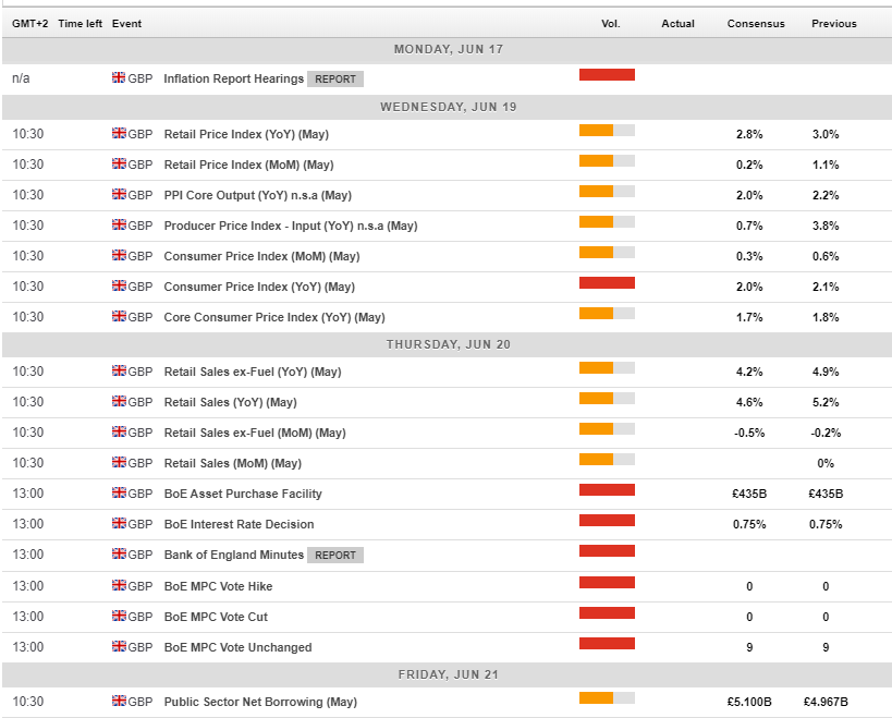 UK forex calendar events June 17 21 2019
