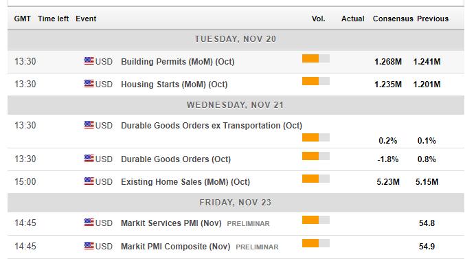 US economic calendar November 19 23 2018