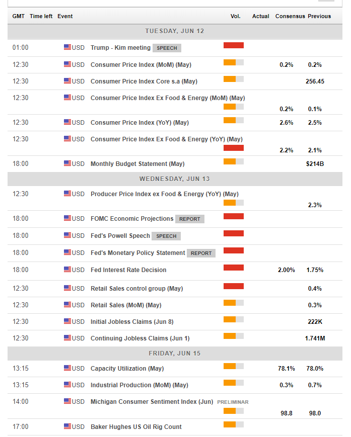 data kalender ekonomi