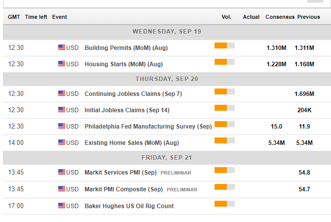 US forex calendar events September 17 21 2018