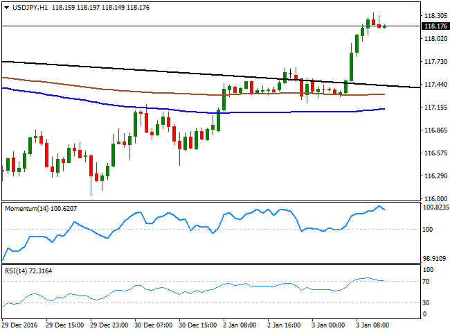 Eur Usd Aiming For Fresh Record Lows