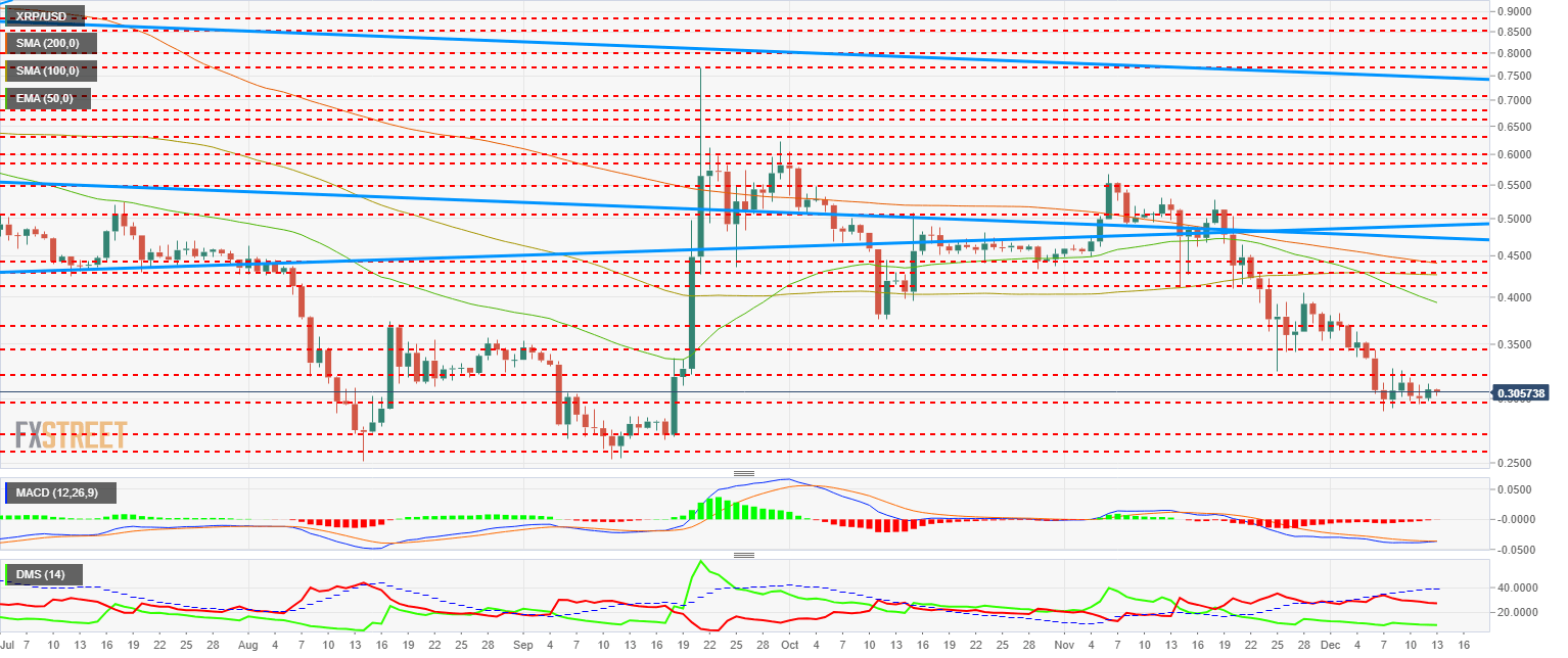 XRP_USD%20(35)-636802954886845471.png