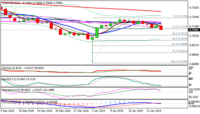 AUD USD Outlook Fresh Bears Eye 07033 Fibo Support