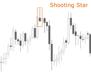 shooting star candlestick pattern