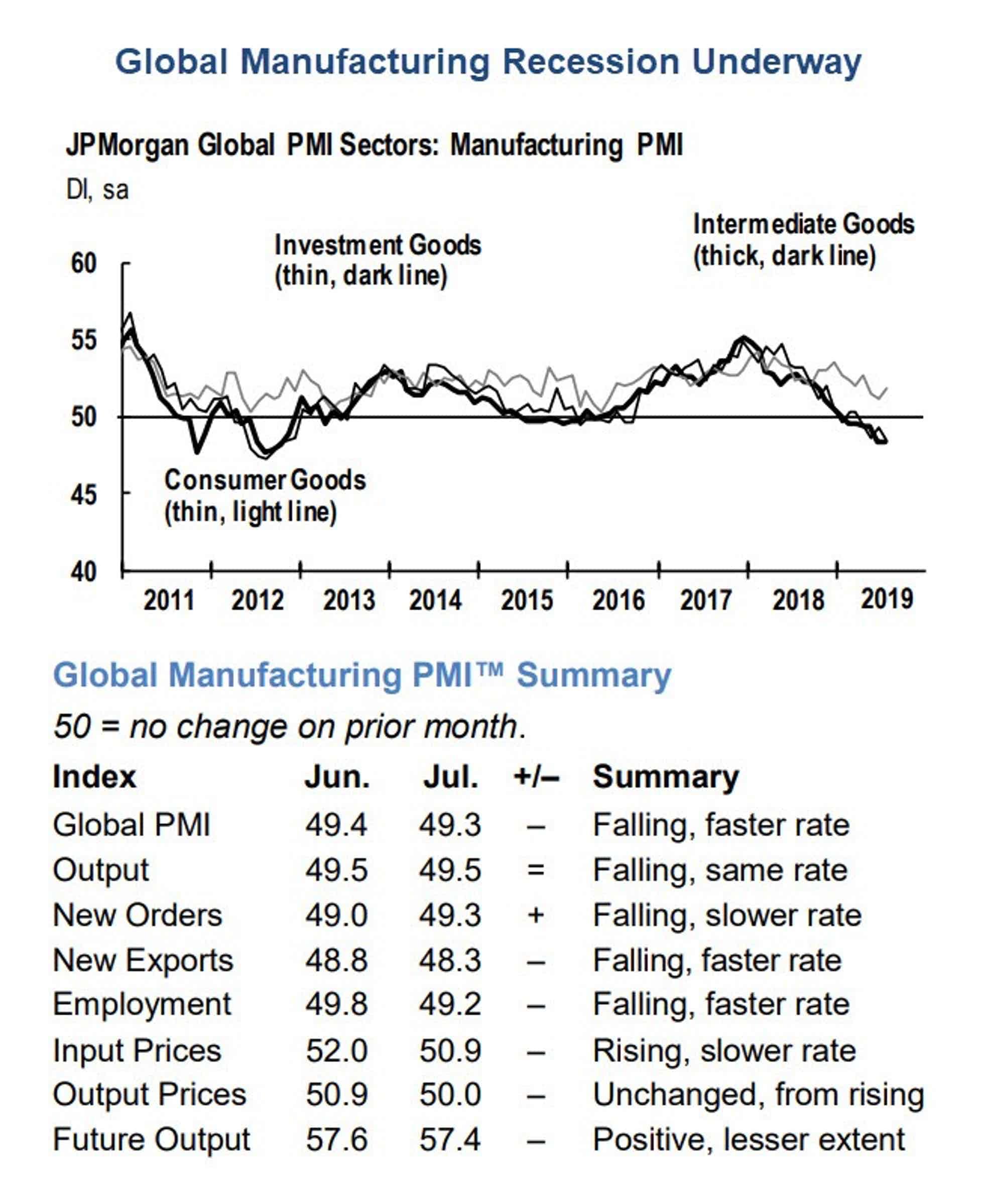 global manufactguring