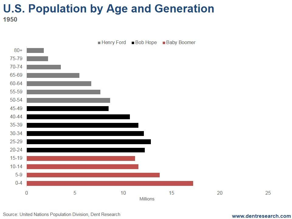 the graying of america population aging essay A report on canada's aging population - 1 introduction the canadian population is graying at a aging in norway the aging population essay: aging and.