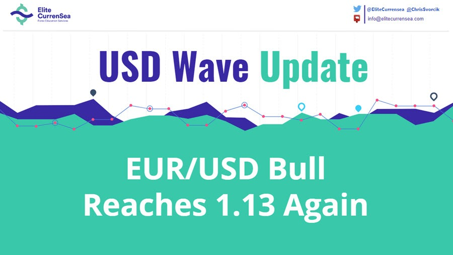 Eur usd news now