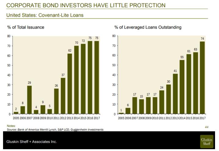 Lite Loans
